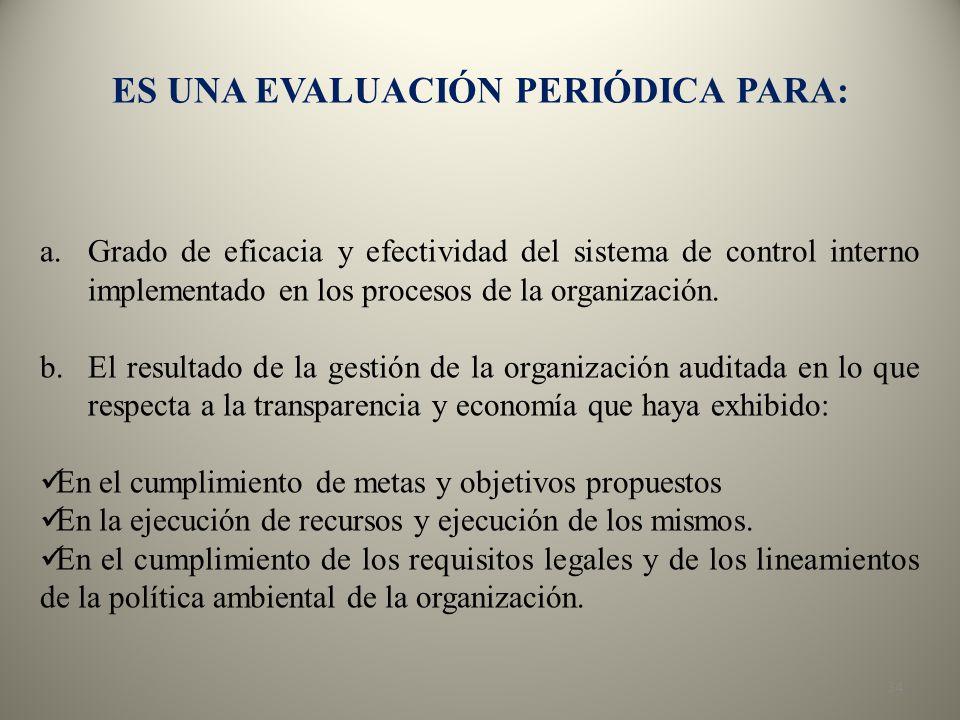 a. Grado de eficacia y efectividad del sistema de control interno implementado en los procesos de la organización. b.El resultado de la gestión de la