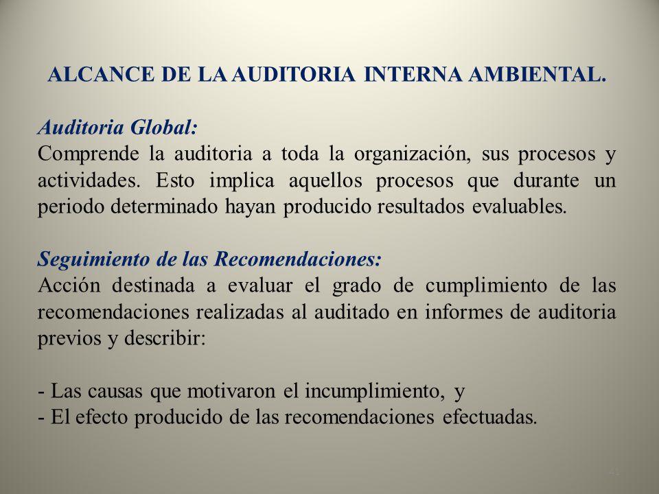 Auditoria Ambiental Interna de la Auditoria Interna
