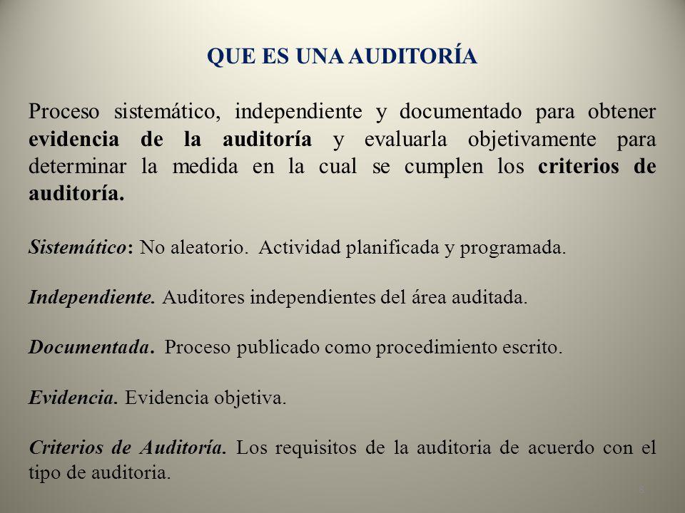 PROPÓSITOS DE LA AUDITORIA INTERNA AMBIENTAL 1.