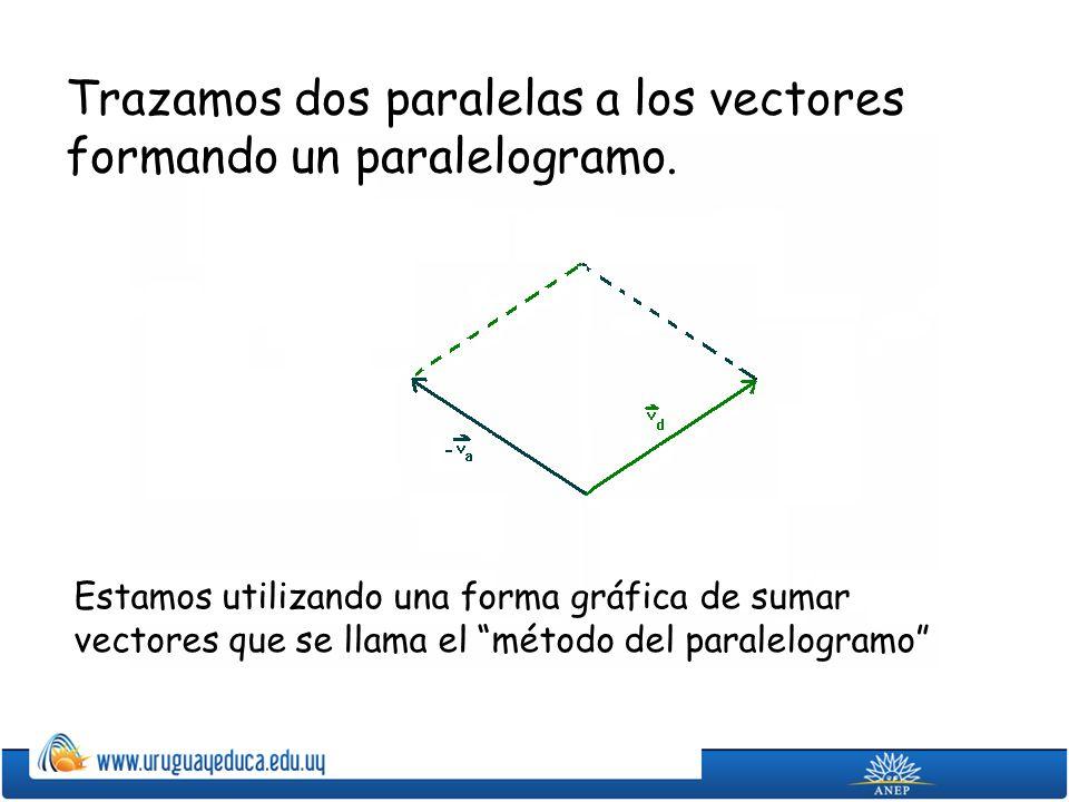 Trazamos dos paralelas a los vectores formando un paralelogramo.