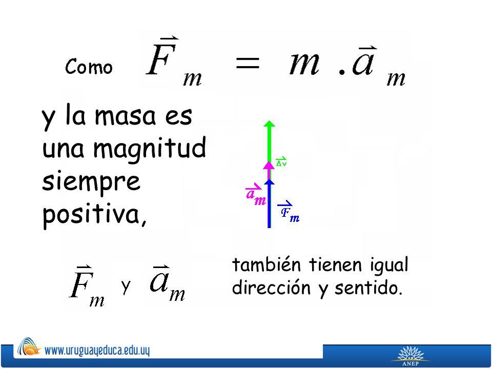 y la masa es una magnitud siempre positiva, también tienen igual dirección y sentido.