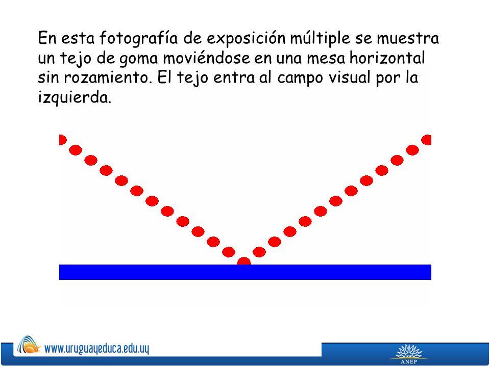 Evaluación - Señala la explicación más adecuada: 2) La Fuerza neta media y la variación de velocidad tienen siempre la misma dirección y sentido porque: a) a) la masa y el tiempo son siempre positivos y entonces la dirección va a ser la misma.