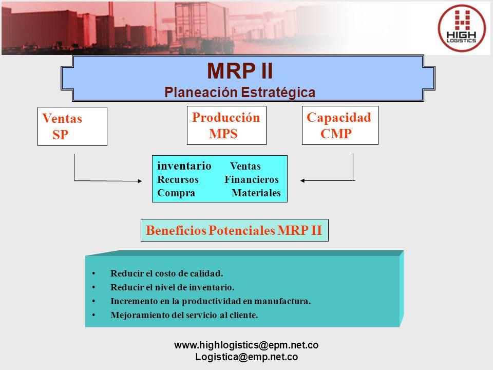 www.highlogistics@epm.net.co Logistica@emp.net.co MRP II Planeación Estratégica Reducir el costo de calidad. Reducir el nivel de inventario. Increment