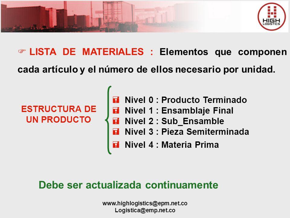 www.highlogistics@epm.net.co Logistica@emp.net.co LISTA DE MATERIALES : Elementos que componen cada artículo y el número de ellos necesario por unidad