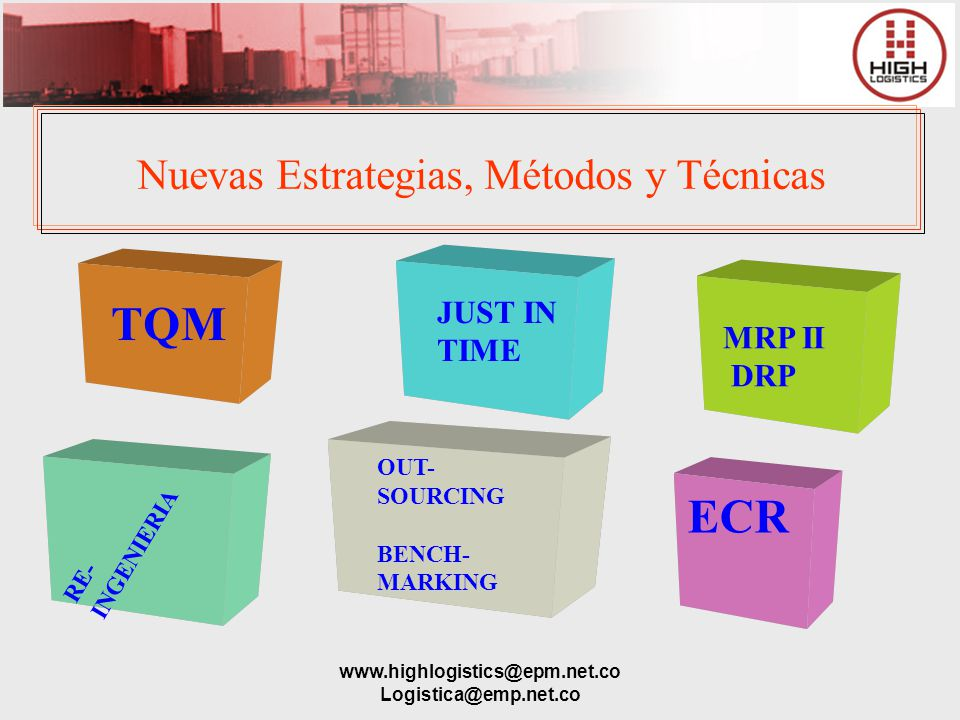 www.highlogistics@epm.net.co Logistica@emp.net.co Nuevas Estrategias, Métodos y Técnicas TQM JUST IN TIME MRP II DRP RE- INGENIERIA OUT- SOURCING BENC