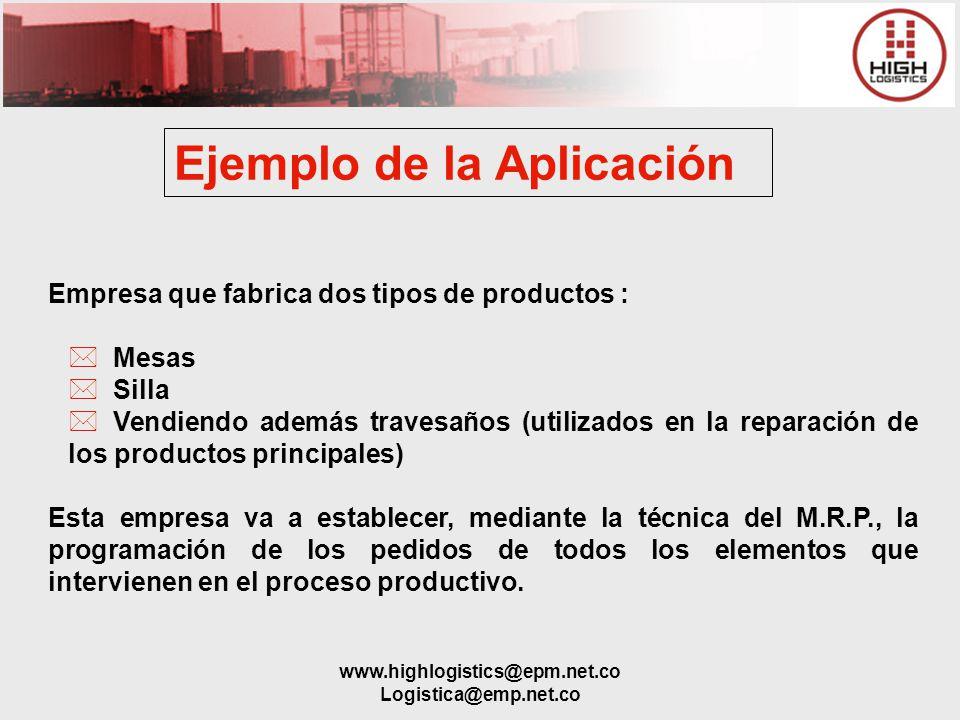 www.highlogistics@epm.net.co Logistica@emp.net.co Ejemplo de la Aplicación Empresa que fabrica dos tipos de productos : * Mesas * Silla * Vendiendo ad