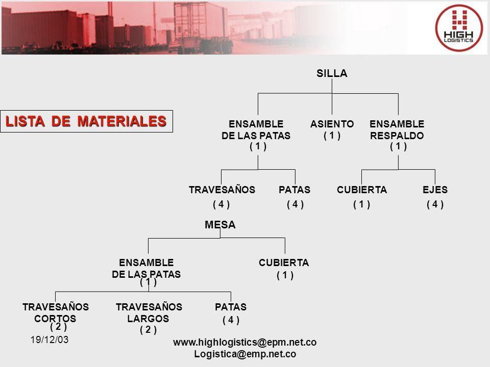 19/12/03 www.highlogistics@epm.net.co Logistica@emp.net.co SILLA ENSAMBLE DE LAS PATAS ENSAMBLE RESPALDO ASIENTO TRAVESAÑOSPATASCUBIERTAEJES ( 1 ) ( 4