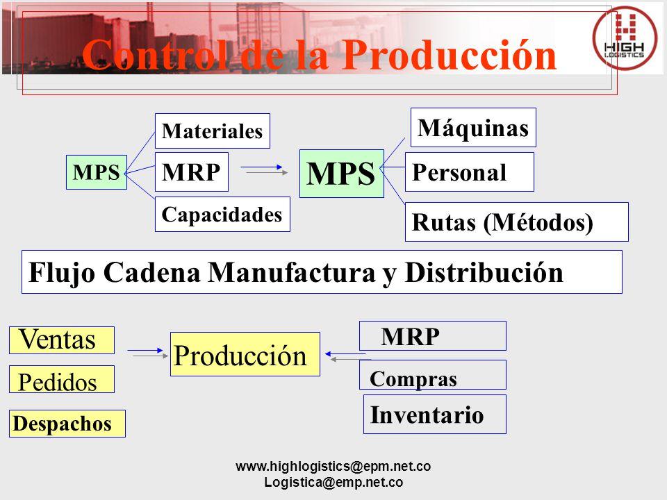 www.highlogistics@epm.net.co Logistica@emp.net.co EXPLOSIÓN NECESIDAD DE MATERIALES Comienza desde el nivel 0, calcula la demanda independiente (artículos a fabricar) basada en la lista de materiales