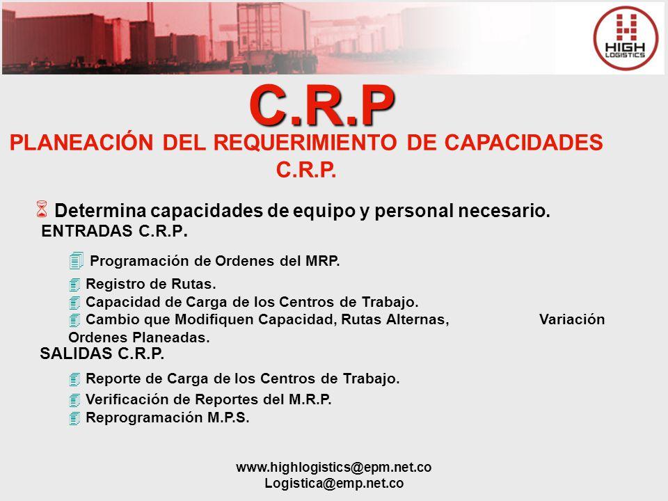 www.highlogistics@epm.net.co Logistica@emp.net.co PLANEACIÓN DEL REQUERIMIENTO DE CAPACIDADES C.R.P. Determina capacidades de equipo y personal necesa
