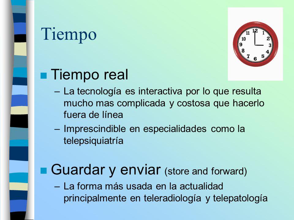 Tiempo n Tiempo real –La tecnología es interactiva por lo que resulta mucho mas complicada y costosa que hacerlo fuera de línea –Imprescindible en esp