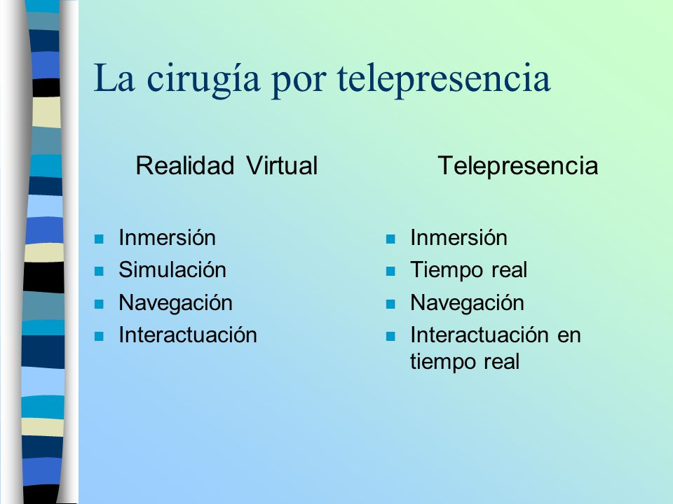 La cirugía por telepresencia Realidad Virtual n Inmersión n Simulación n Navegación n Interactuación Telepresencia n Inmersión n Tiempo real n Navegac