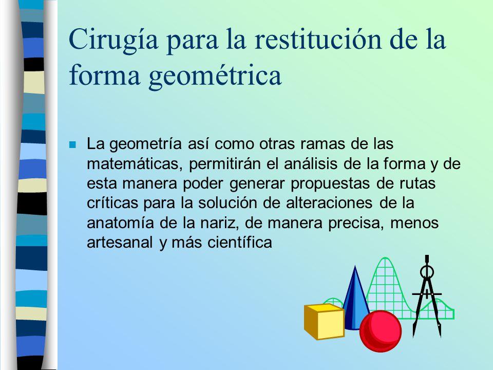 Cirugía para la restitución de la forma geométrica n La geometría así como otras ramas de las matemáticas, permitirán el análisis de la forma y de est