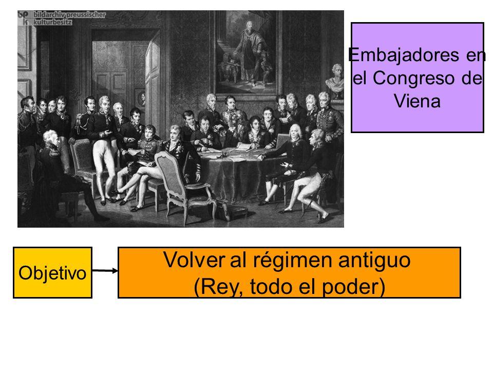 Embajadores en el Congreso de Viena Objetivo Volver al régimen antiguo (Rey, todo el poder)