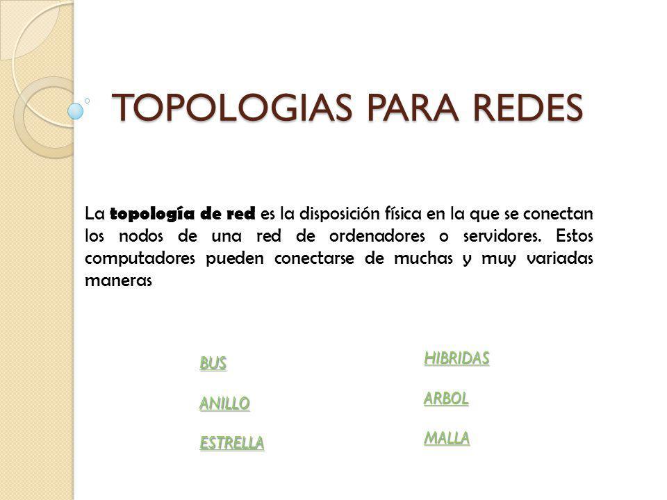 TOPOLOGIAS PARA REDES BUS ANILLO ESTRELLA HIBRIDAS ARBOL MALLA La topología de red es la disposición física en la que se conectan los nodos de una red