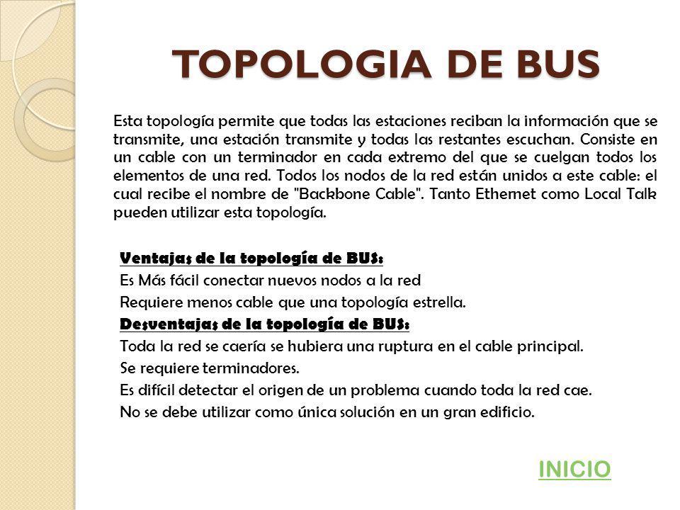 TOPOLOGIA DE BUS Esta topología permite que todas las estaciones reciban la información que se transmite, una estación transmite y todas las restantes