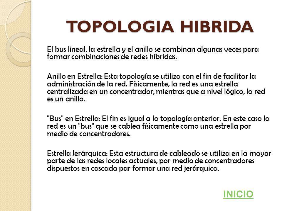 TOPOLOGIA HIBRIDA El bus lineal, la estrella y el anillo se combinan algunas veces para formar combinaciones de redes híbridas. Anillo en Estrella: Es