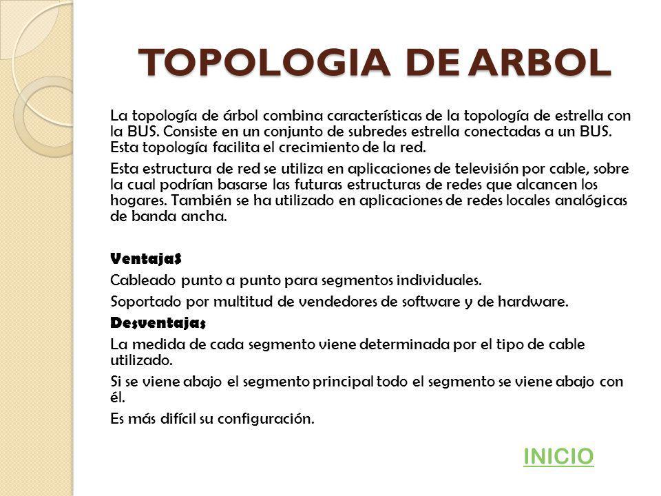TOPOLOGIA DE ARBOL La topología de árbol combina características de la topología de estrella con la BUS. Consiste en un conjunto de subredes estrella