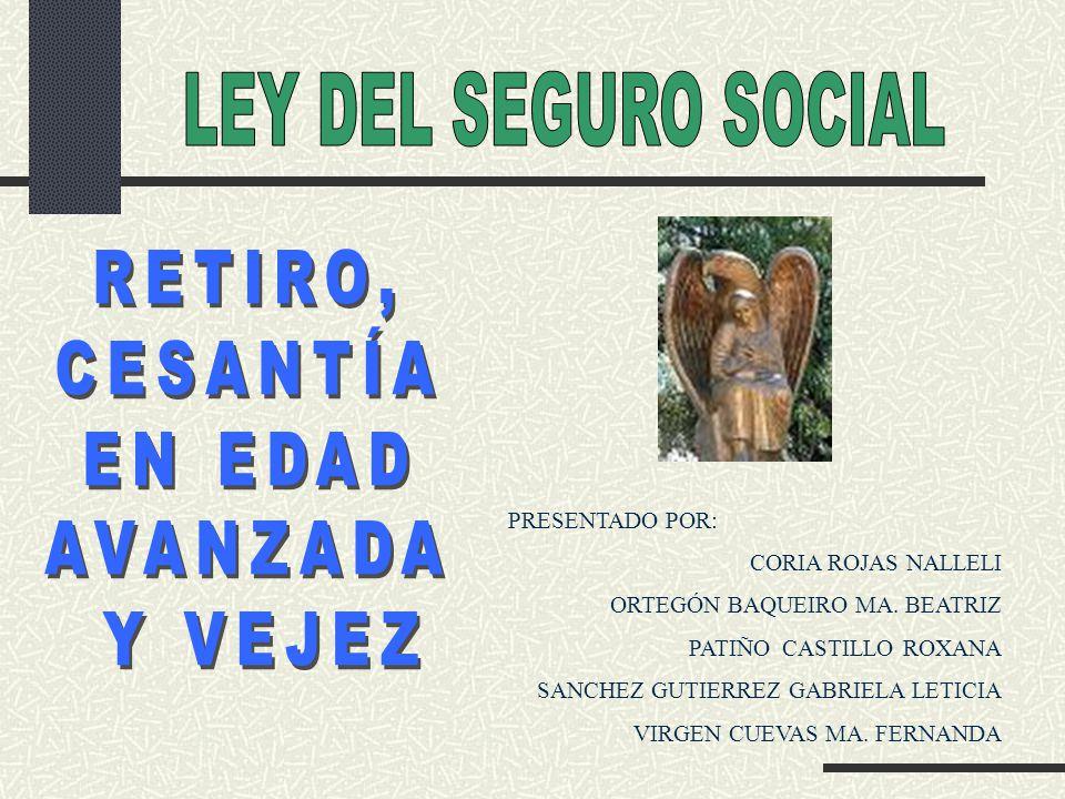 PRESENTADO POR: CORIA ROJAS NALLELI ORTEGÓN BAQUEIRO MA. BEATRIZ PATIÑO CASTILLO ROXANA SANCHEZ GUTIERREZ GABRIELA LETICIA VIRGEN CUEVAS MA. FERNANDA