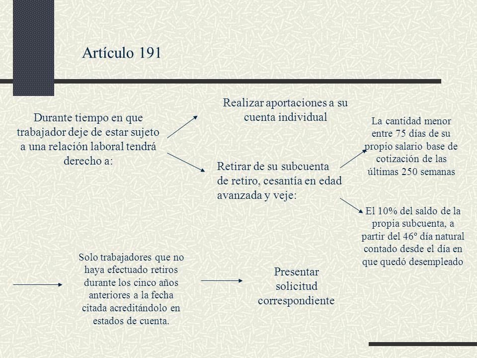 Artículo 191 Durante tiempo en que trabajador deje de estar sujeto a una relación laboral tendrá derecho a: Realizar aportaciones a su cuenta individu