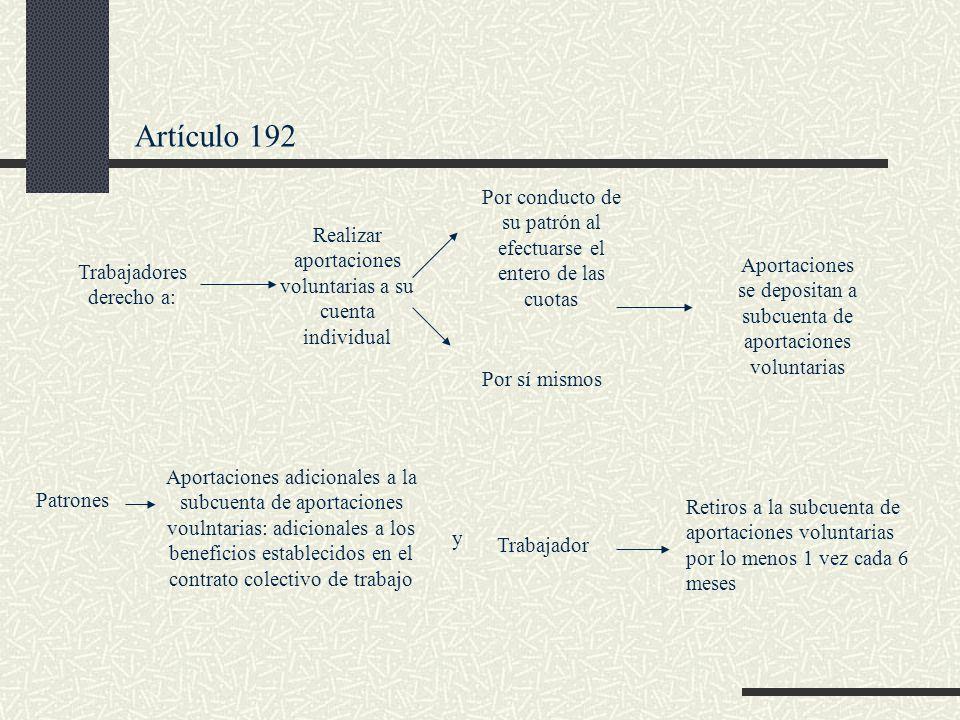 Artículo 192 Trabajadores derecho a: Realizar aportaciones voluntarias a su cuenta individual Por conducto de su patrón al efectuarse el entero de las