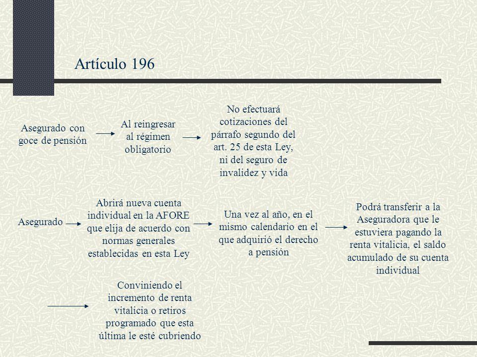 Artículo 196 Asegurado con goce de pensión Al reingresar al régimen obligatorio No efectuará cotizaciones del párrafo segundo del art. 25 de esta Ley,