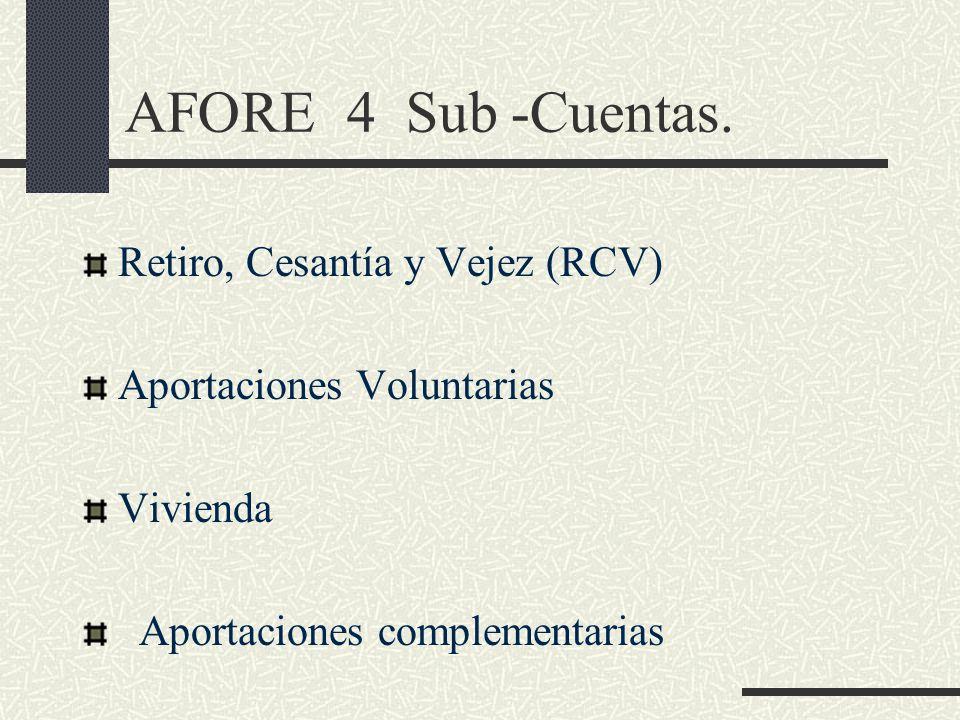 AFORE 4 Sub -Cuentas. Retiro, Cesantía y Vejez (RCV) Aportaciones Voluntarias Vivienda Aportaciones complementarias