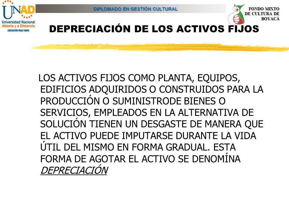 DIPLOMADO EN GESTIÓN CULTURAL FONDO MIXTO DE CULTURA DE BOYACÁ DEPRECIACIÓN DE LOS ACTIVOS FIJOS LOS ACTIVOS FIJOS COMO PLANTA, EQUIPOS, EDIFICIOS ADQ
