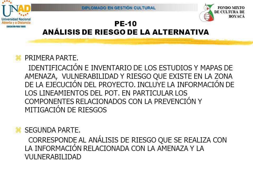 DIPLOMADO EN GESTIÓN CULTURAL FONDO MIXTO DE CULTURA DE BOYACÁ PE-10 ANÁLISIS DE RIESGO DE LA ALTERNATIVA zPRIMERA PARTE. IDENTIFICACIÓN E INVENTARIO