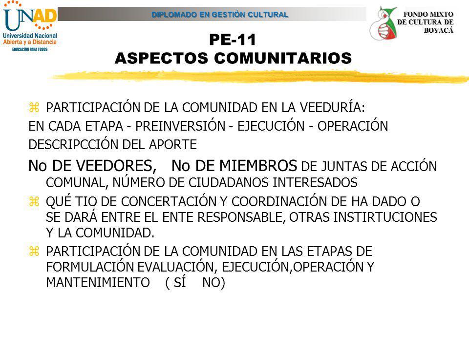 DIPLOMADO EN GESTIÓN CULTURAL FONDO MIXTO DE CULTURA DE BOYACÁ PE-11 ASPECTOS COMUNITARIOS zPARTICIPACIÓN DE LA COMUNIDAD EN LA VEEDURÍA: EN CADA ETAP