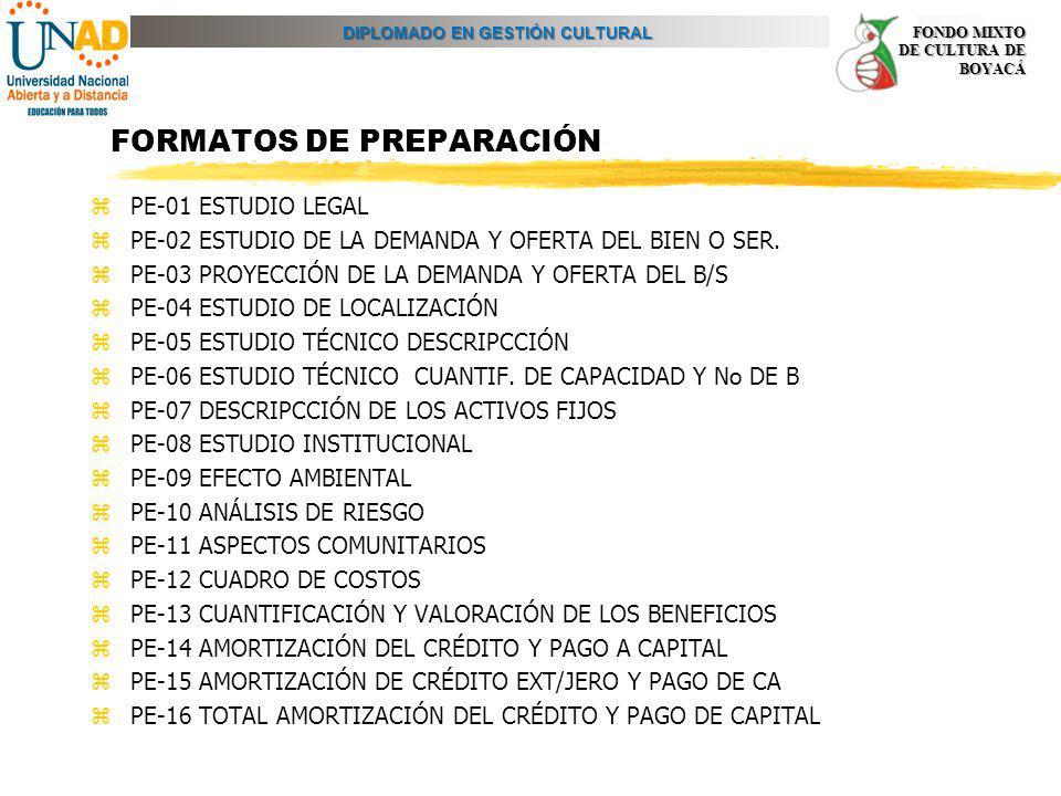 DIPLOMADO EN GESTIÓN CULTURAL FONDO MIXTO DE CULTURA DE BOYACÁ FORMATOS DE PREPARACIÓN zPE-01 ESTUDIO LEGAL zPE-02 ESTUDIO DE LA DEMANDA Y OFERTA DEL