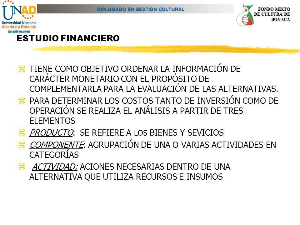 DIPLOMADO EN GESTIÓN CULTURAL FONDO MIXTO DE CULTURA DE BOYACÁ ESTUDIO FINANCIERO zTIENE COMO OBJETIVO ORDENAR LA INFORMACIÓN DE CARÁCTER MONETARIO CO