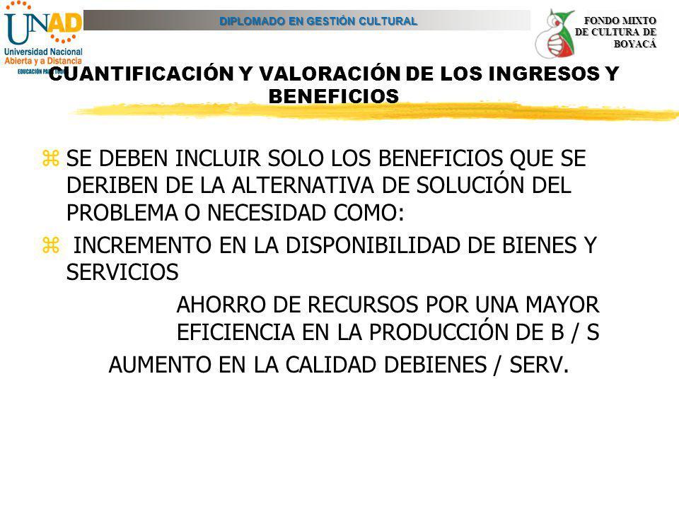DIPLOMADO EN GESTIÓN CULTURAL FONDO MIXTO DE CULTURA DE BOYACÁ CUANTIFICACIÓN Y VALORACIÓN DE LOS INGRESOS Y BENEFICIOS zSE DEBEN INCLUIR SOLO LOS BEN