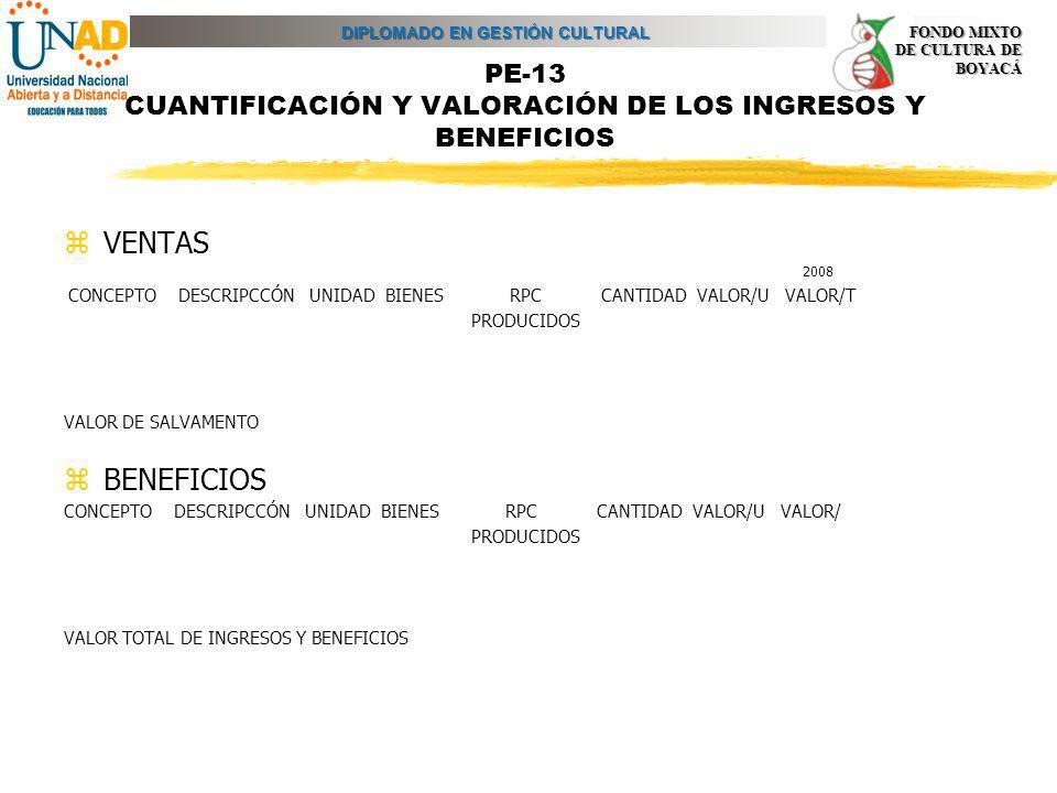 DIPLOMADO EN GESTIÓN CULTURAL FONDO MIXTO DE CULTURA DE BOYACÁ PE-13 CUANTIFICACIÓN Y VALORACIÓN DE LOS INGRESOS Y BENEFICIOS zVENTAS 2008 CONCEPTO DE