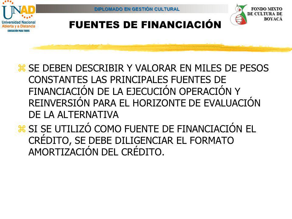 DIPLOMADO EN GESTIÓN CULTURAL FONDO MIXTO DE CULTURA DE BOYACÁ FUENTES DE FINANCIACIÓN zSE DEBEN DESCRIBIR Y VALORAR EN MILES DE PESOS CONSTANTES LAS
