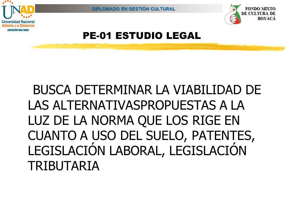 DIPLOMADO EN GESTIÓN CULTURAL FONDO MIXTO DE CULTURA DE BOYACÁ PE-01 ESTUDIO LEGAL BUSCA DETERMINAR LA VIABILIDAD DE LAS ALTERNATIVASPROPUESTAS A LA L