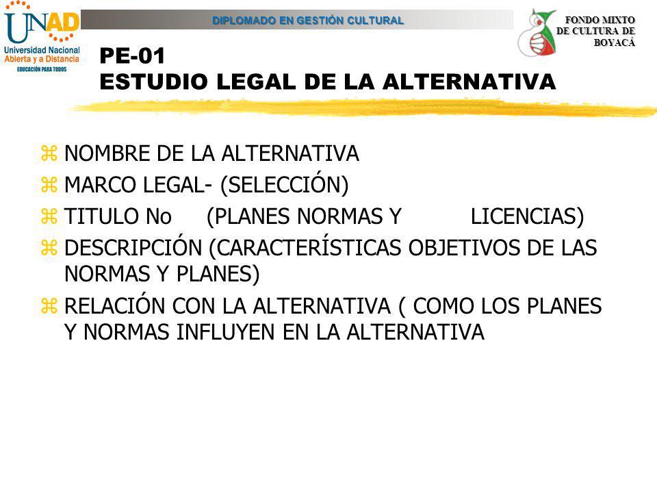 DIPLOMADO EN GESTIÓN CULTURAL FONDO MIXTO DE CULTURA DE BOYACÁ PE-01 ESTUDIO LEGAL DE LA ALTERNATIVA zNOMBRE DE LA ALTERNATIVA zMARCO LEGAL- (SELECCIÓ