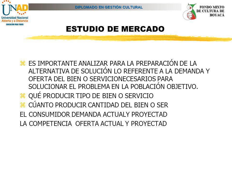 DIPLOMADO EN GESTIÓN CULTURAL FONDO MIXTO DE CULTURA DE BOYACÁ ESTUDIO DE MERCADO zES IMPORTANTE ANALIZAR PARA LA PREPARACIÓN DE LA ALTERNATIVA DE SOL