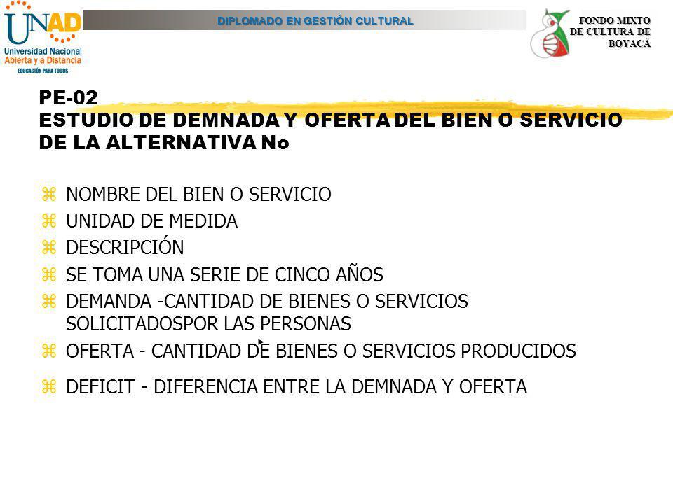 DIPLOMADO EN GESTIÓN CULTURAL FONDO MIXTO DE CULTURA DE BOYACÁ PE-02 ESTUDIO DE DEMNADA Y OFERTA DEL BIEN O SERVICIO DE LA ALTERNATIVA No zNOMBRE DEL