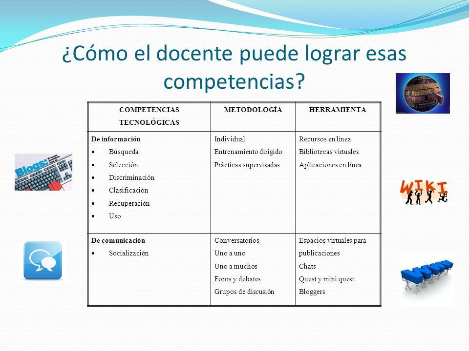 ¿Cómo el docente puede lograr esas competencias? COMPETENCIAS TECNOLÓGICAS METODOLOGÍAHERRAMIENTA De información Búsqueda Selección Discriminación Cla