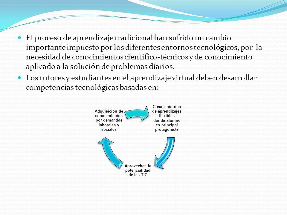 El proceso de aprendizaje tradicional han sufrido un cambio importante impuesto por los diferentes entornos tecnológicos, por la necesidad de conocimientos científico-técnicos y de conocimiento aplicado a la solución de problemas diarios.