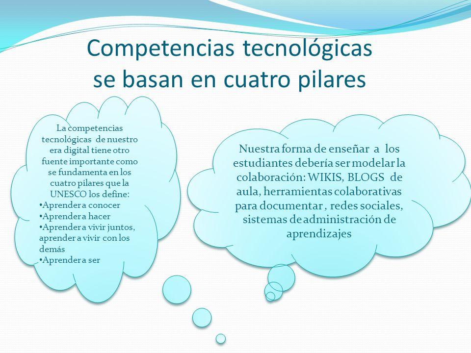 Competencias tecnológicas se basan en cuatro pilares La competencias tecnológicas de nuestro era digital tiene otro fuente importante como se fundamenta en los cuatro pilares que la UNESCO los define: Aprender a conocer Aprender a hacer Aprender a vivir juntos, aprender a vivir con los demás Aprender a ser La competencias tecnológicas de nuestro era digital tiene otro fuente importante como se fundamenta en los cuatro pilares que la UNESCO los define: Aprender a conocer Aprender a hacer Aprender a vivir juntos, aprender a vivir con los demás Aprender a ser Nuestra forma de enseñar a los estudiantes debería ser modelar la colaboración: WIKIS, BLOGS de aula, herramientas colaborativas para documentar, redes sociales, sistemas de administración de aprendizajes