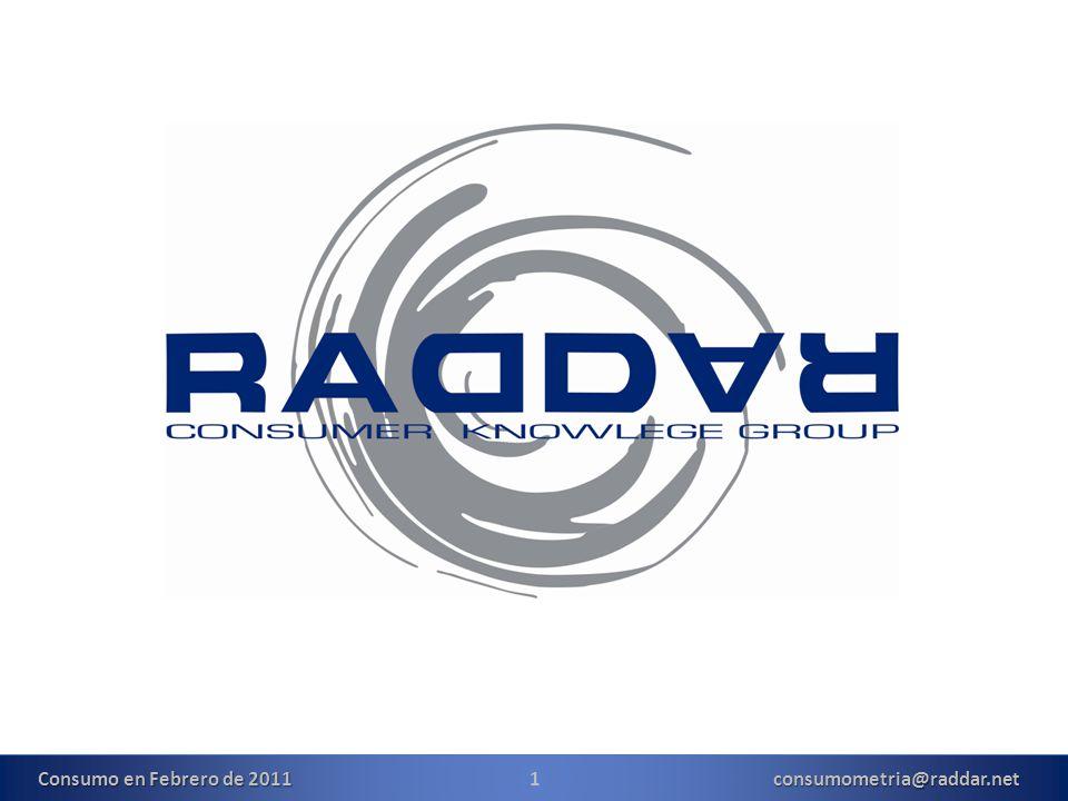 1consumometria@raddar.net Consumo en Febrero de 2011