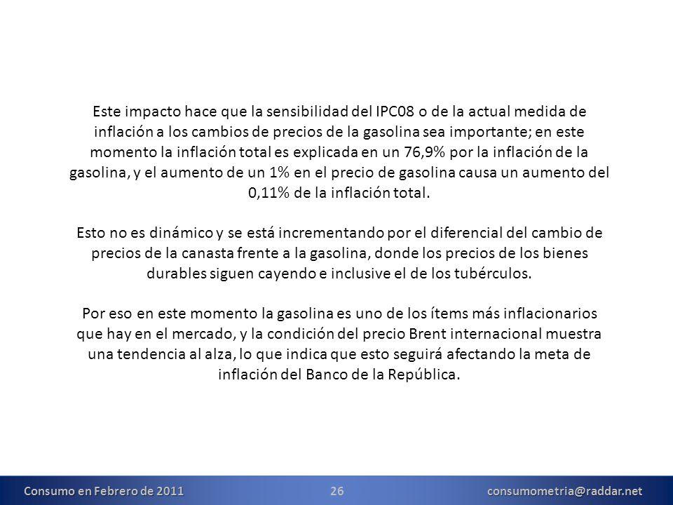 26consumometria@raddar.net Este impacto hace que la sensibilidad del IPC08 o de la actual medida de inflación a los cambios de precios de la gasolina
