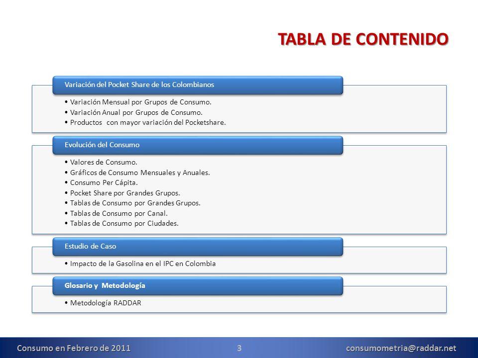3consumometria@raddar.net TABLA DE CONTENIDO Consumo en Febrero de 2011 Variación Mensual por Grupos de Consumo. Variación Anual por Grupos de Consumo