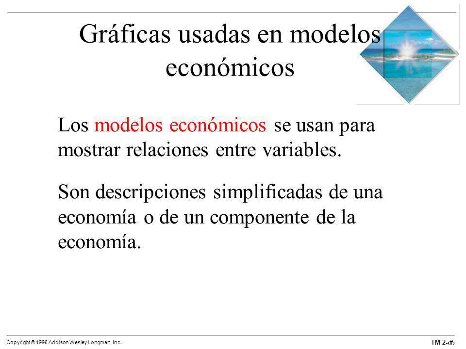 TM 2-15 Copyright © 1998 Addison Wesley Longman, Inc. Gráficas usadas en modelos económicos Los modelos económicos se usan para mostrar relaciones ent