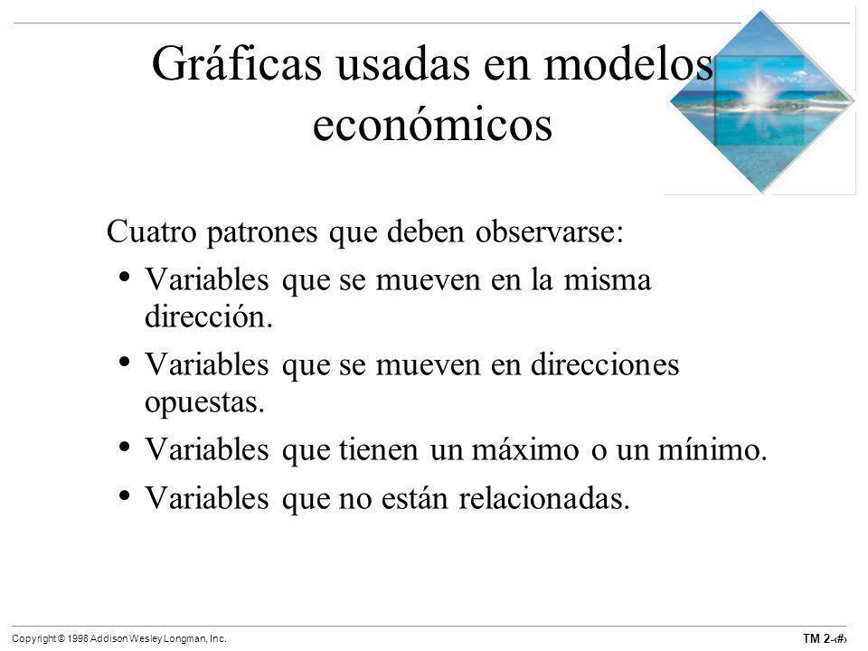 TM 2-16 Copyright © 1998 Addison Wesley Longman, Inc. Gráficas usadas en modelos económicos Cuatro patrones que deben observarse: Variables que se mue