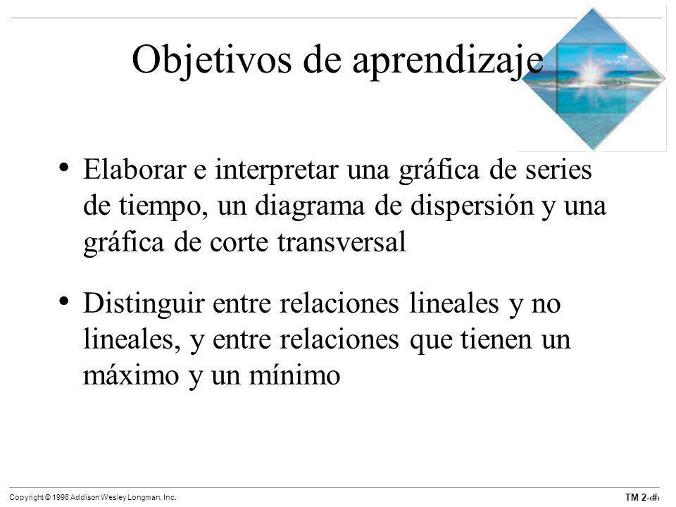 TM 2-2 Copyright © 1998 Addison Wesley Longman, Inc. Objetivos de aprendizaje Elaborar e interpretar una gráfica de series de tiempo, un diagrama de d