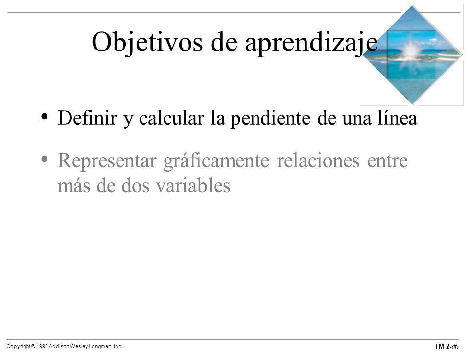 TM 2-22 Copyright © 1998 Addison Wesley Longman, Inc. Objetivos de aprendizaje Definir y calcular la pendiente de una línea Representar gráficamente r