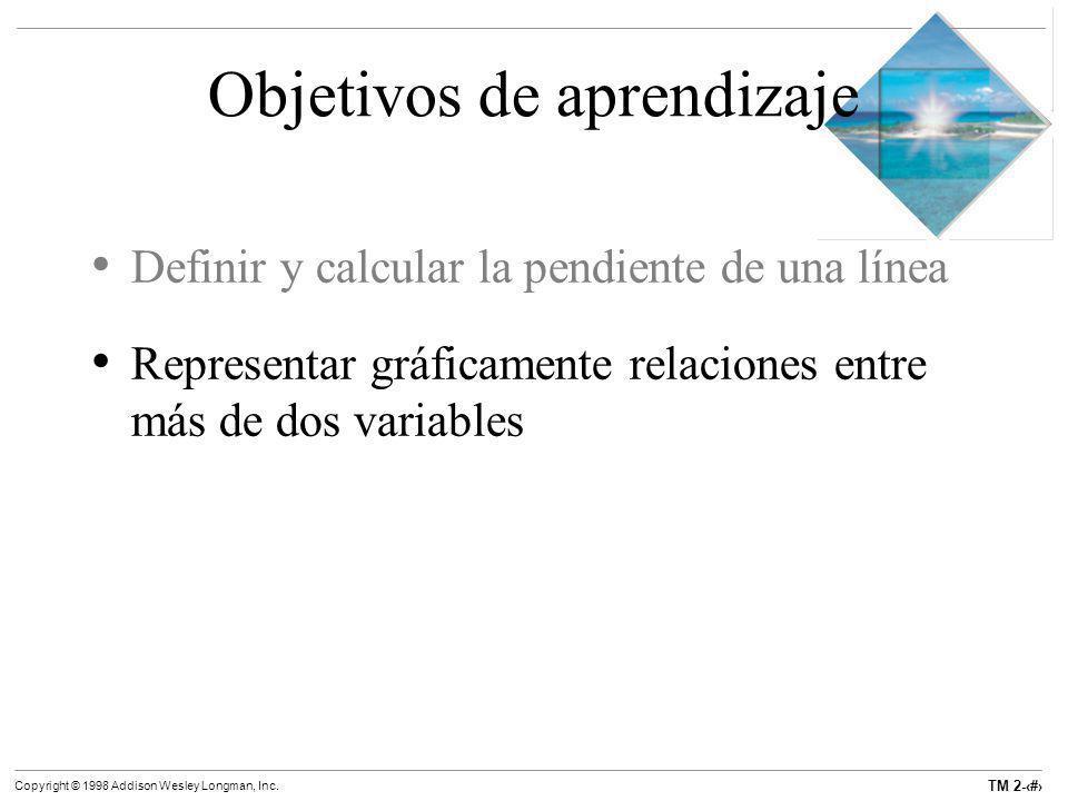 TM 2-27 Copyright © 1998 Addison Wesley Longman, Inc. Objetivos de aprendizaje Definir y calcular la pendiente de una línea Representar gráficamente r