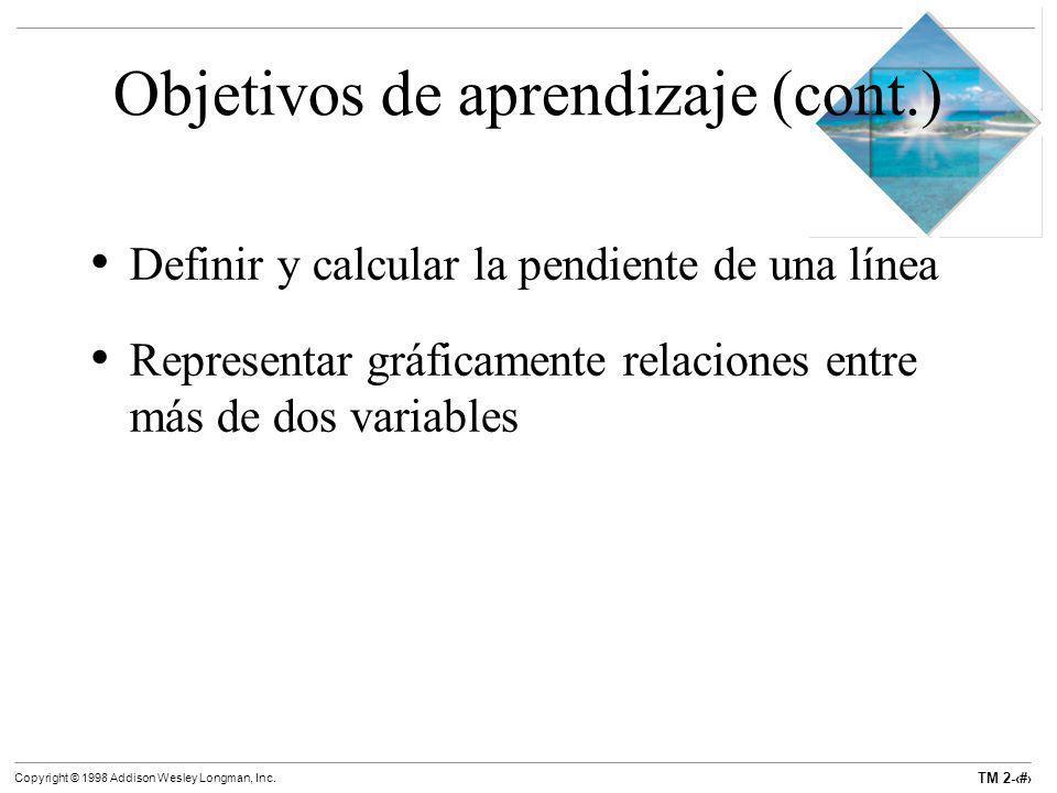 TM 2-3 Copyright © 1998 Addison Wesley Longman, Inc. Objetivos de aprendizaje (cont.) Definir y calcular la pendiente de una línea Representar gráfica